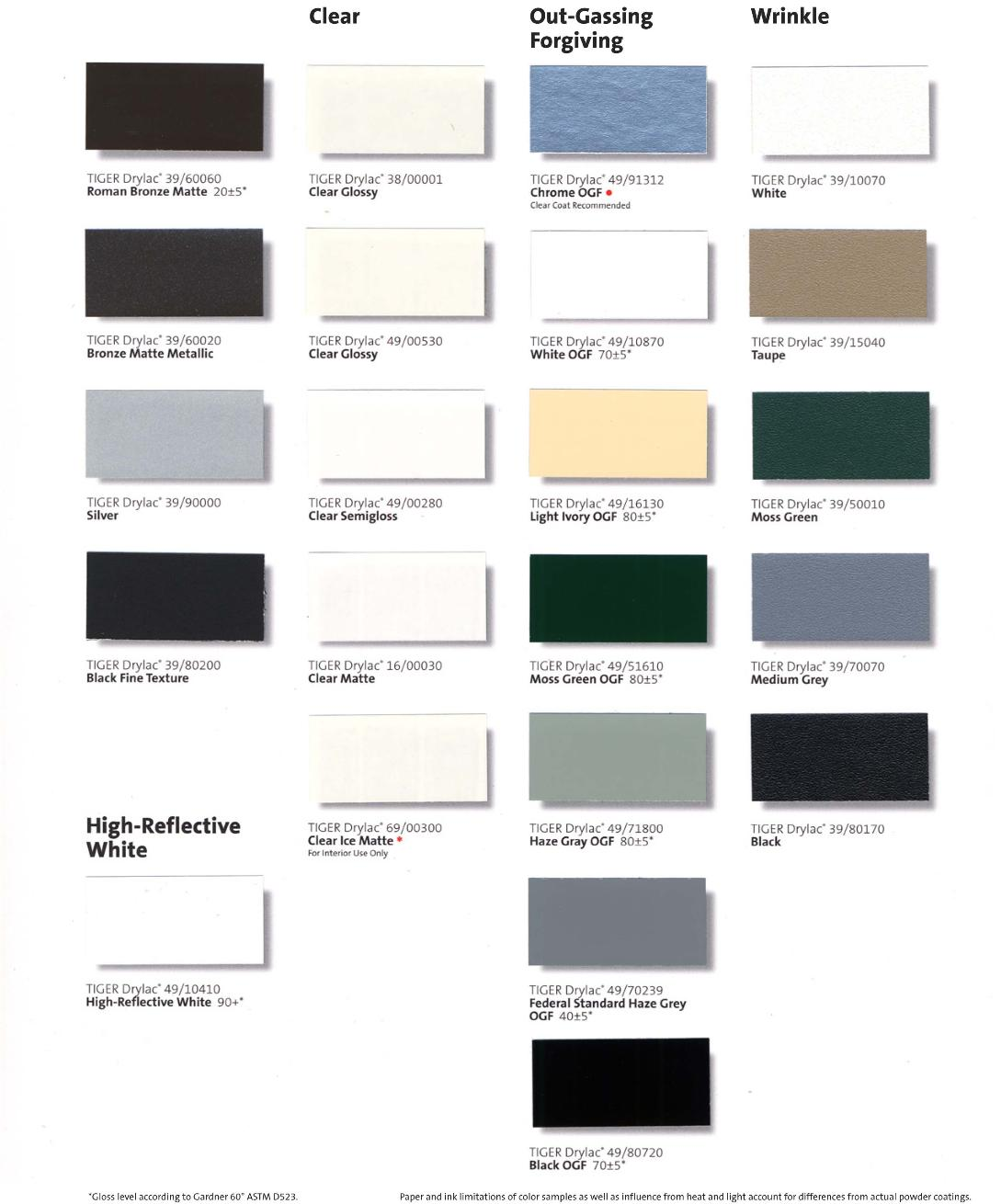 Tiger drylac ral powder coat swimming pool electrical wiring types tiger drylac powder coatings colors the best tiger of 2018 tigerdrylaccolorchart17 1089x1310 tiger drylac powder coatings colors tiger drylac ral powder nvjuhfo Images